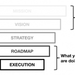 Strategy: How to Develop, Structure and Shape a Winning System